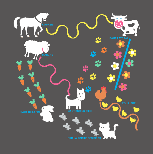 Parcours animaux